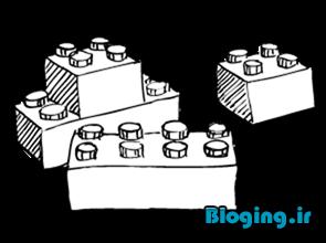 ساختار انتشار مطلب در قالب وبلاگ